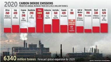 art-emissions_web-620x349