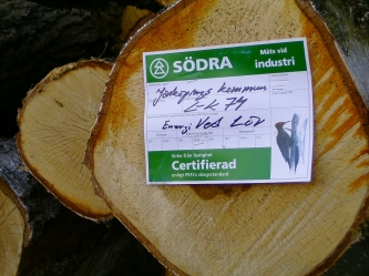 Sodra Wood Purchase